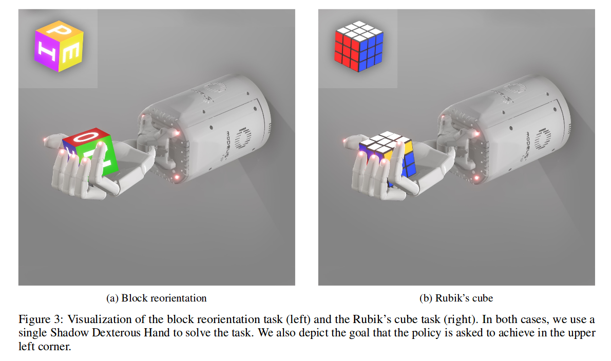 An image showing the block reorientation and Rubik's cube tasks, side by side. From the paper.
