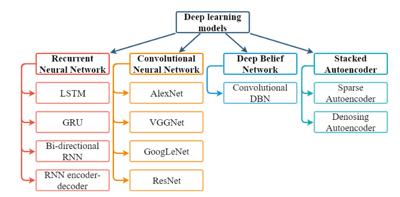 When to Assume Neural Networks Can Solve a Problem