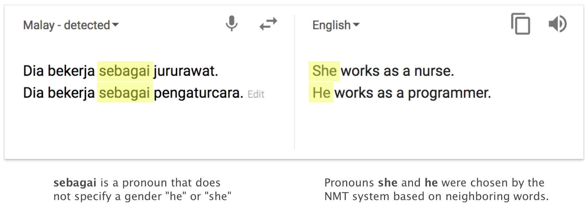 Has AI surpassed humans at translation? Not even close