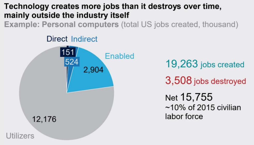 mckinsey_create_more_jobs