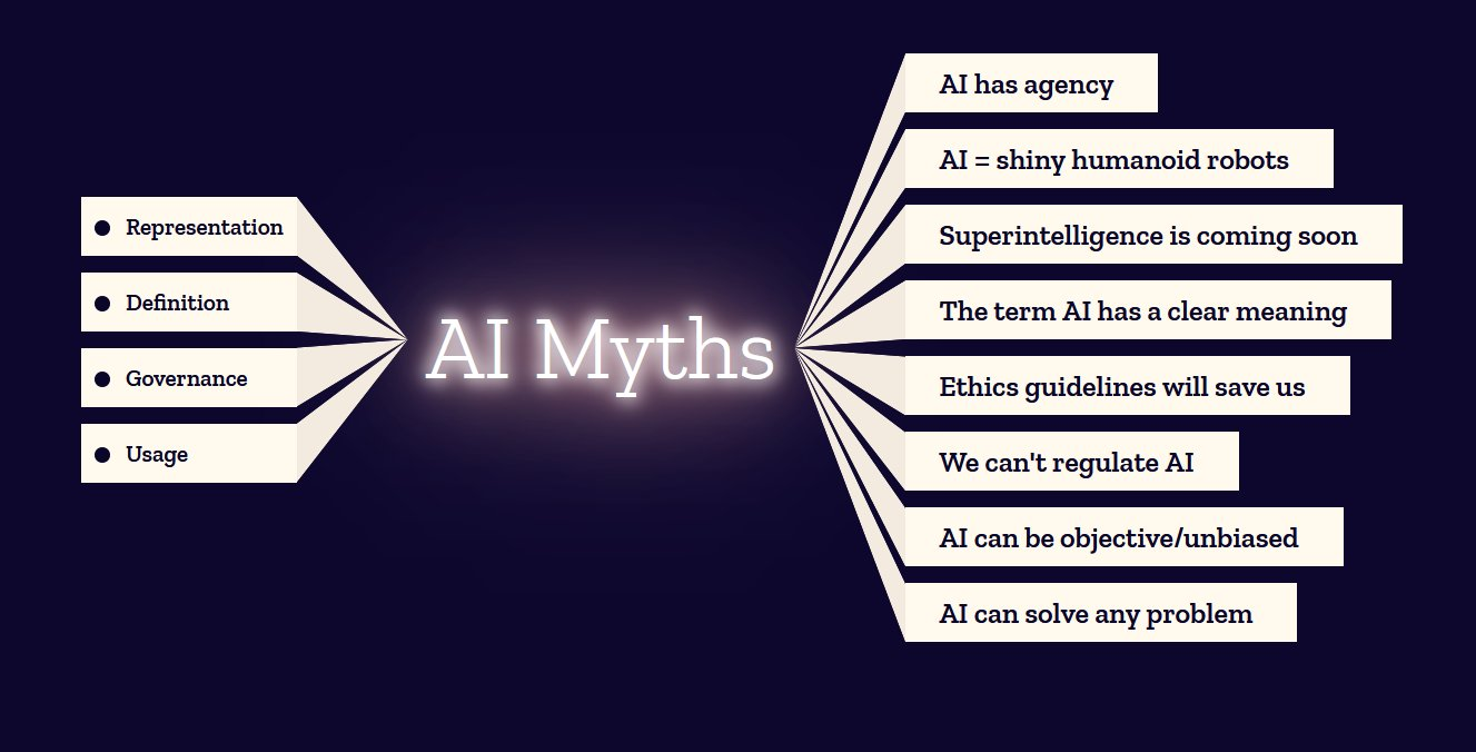 AIMyths.org and the Top Myths About AI